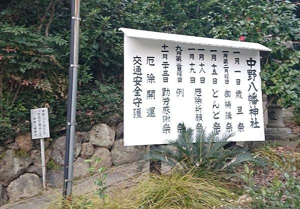 中野八幡神社の案内